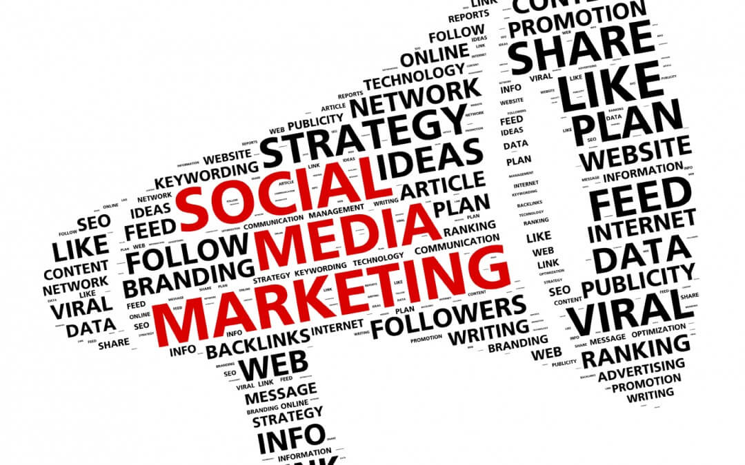 Een Social Media Marketing Plan in 6 stappen